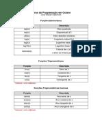 Formulas basicas Octave