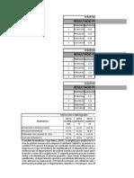 Analisis medicion Gestion Humana  Nieto 24 de abril