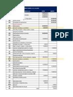 PRACTICA EE.FF TOMA DE DESICIONES 14_07_2021 mas DEPRECIACION