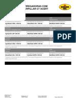Recomendação de Um Produto Caterpillar Carregadoras Com Rodas 950H Caterpillar C7 ACERT (2006-2011) (1)