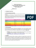 Caso Clinico 01 Fisiologia