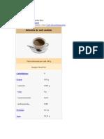 Café informacion importante