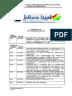 Actualización Normativa al 07 de Agosto de 2021