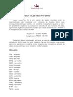 Tabela Color Index e Pigmentos