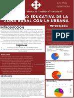 Equidad educativa de la zona rural con la urbana (1)