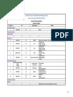 Liste des tâches pour la journée du 13-04-2021