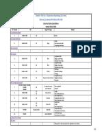 Liste Des Tâches Pour La Journée Du 10-04-2021