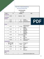 Liste des tâches pour la journée du 19-04-2021