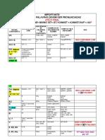 tabela fonética alemão
