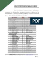 lista de aves migratorias brasileiras