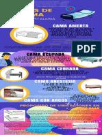 Infografía Camas _ Posiciones