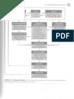 modelo-pesquisa