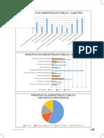 LIVRO 5.000 QUESTÕES - PRINCÍPIOS DO DIREITO ADMINISTRATIVO-1-4