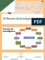 2. El Proceso de Investigación