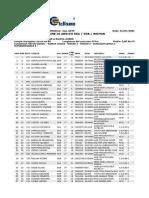 clasificación carrera máster borgovercelli-310721