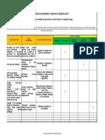 422923941-Matriz-de-Jerarquizacion-Con-Medidas-de-Prevencion-y-Control-Frente-a-Un-Peligro-o-Riesgo-ods