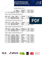 Campionato Europeo DH 2021 - Master