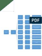 Eta Mapa Conceptual Activdad 2 Correccion