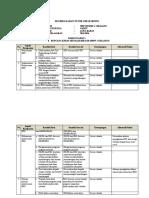 1. Matriks Kajian Manajerial RKS