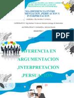 Diferencia en Argumentacion ,Interpretacion ,Persuacion .