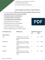 Tabla de Hidratos de Carbono CARNES