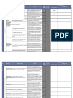 Autoevaluación de estándares mínimos 0312 Construjaime 2021