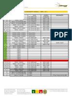 Planeamento mensal minibasquete Abr11