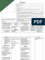 planificacion 8vo Basico (ingles)