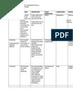 DLL1 Unterrichtplannung