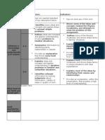 JF Physics Vocab Criterion C PDF
