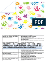 OA Y SUS INDICADORES-1