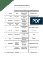 Data Pengrajin Kabupaten Bandung