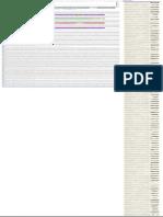 Коробка передач ZF 16 S 1820 TO 16 S 2221 TO 16 S 2223 TD ECOSPLIT - PDF
