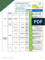 1625141810933_SGI-205-411-APR-MIY-2018-001-Movimentação e Içamento de Cargas Elevação Com Uso de Guindaste e Caminhão Munck