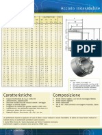 Catalogo Inox Ita 18-6902