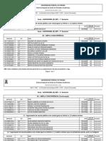 Copy2 of Lista Convocacao Cotas1aListaEsperaSiSU2021