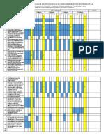 Cronograma de Actividades Plan de Incentivos Meta 4