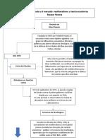 Mapa Contextual - Actividad Módulo IV - Ciencias Sociales y Humanidades