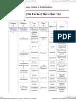 choosing correct statistical tests