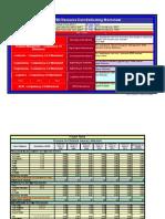 Resource Cost Estimate Worksheet