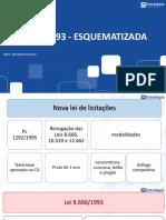 Lei 8666 esquematizada - slide old