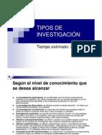Tipos de Investigaci+¦n 1a