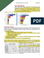 (5) Microbiologia Clinica 25-05 f