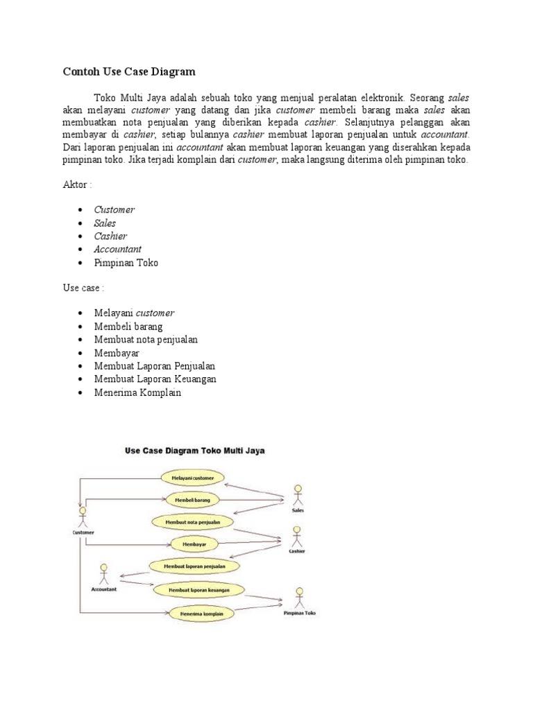 Contoh use case diagram penjualan ccuart Gallery