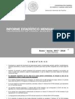 Informe estadístico mensual 2018.03