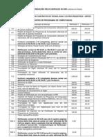 Tabela_Software_2