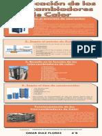 Infografia.-clasificacion de Los Intercambiadores de Calor