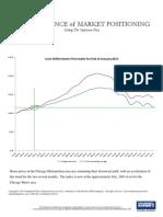 Case-Shiller Index for End of January 2011