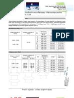 ABB-Lista de Precios