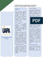 Brochure de la clasificacion de normas.